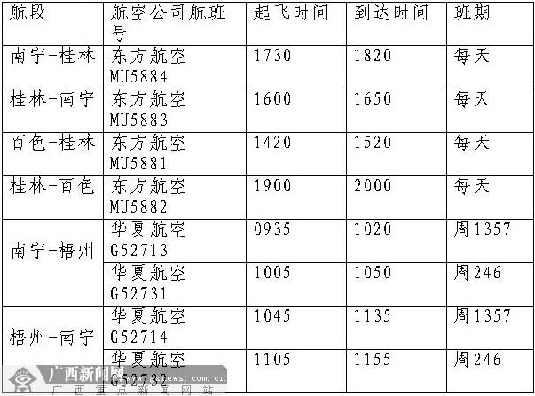 凡区内支线航班出发地和目的地为桂林,南宁,梧州,北海的均可免费乘坐