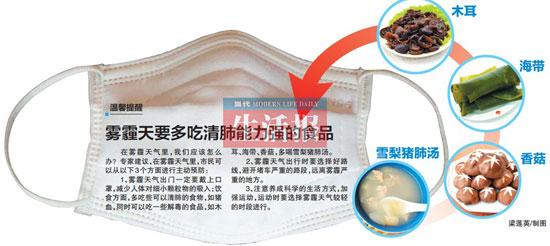 雾霾天要多吃清肺能力强的食品 近日,中国社会科学院、中国气象局联合发布的《气候变化绿皮书:应对气候变化报告(2013)》(以下简称绿皮书)称,雾霾天气现象会给气候、环境、健康、经济等方面造成显著的负面影响,例如改变肺功能及结构、影响生殖能力、改变人体的免疫结构等。雾霾影响生殖能力,引起了很多南宁市民的关注。大家不禁要问,为何雾霾影响生殖能力?其原理是什么?在雾霾天气里,我们应该怎么办? 疑问 为何雾霾 影响生殖能力? 绿皮书称,中国雾霾天气增多最主要的原因是社会石化能源消费增多造成的大气污染物排放逐渐增