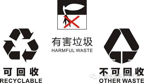 根据南宁市生活垃圾分类试点工作计划