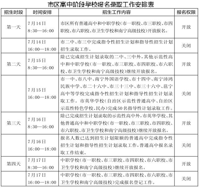 南宁市区普通高中今起v新闻招生报名_广西新闻高老师硕当中专图片