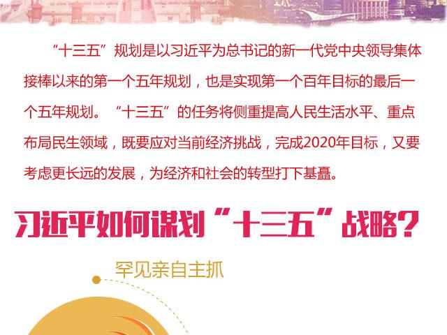 """实现百年中国梦 习大大如何部署""""十三五""""规划"""