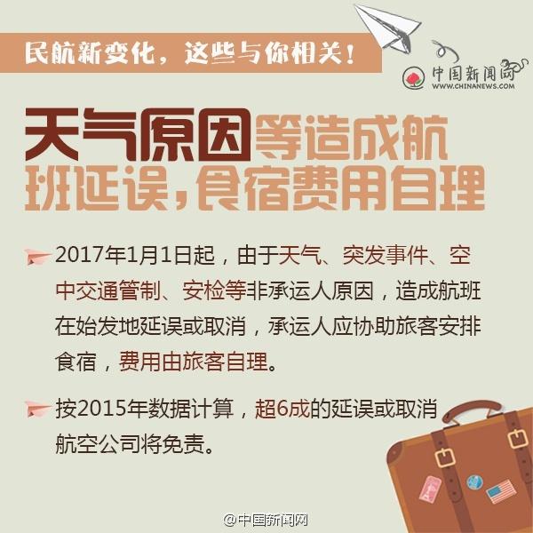 南宁机场2016~2017冬春季换季时刻表