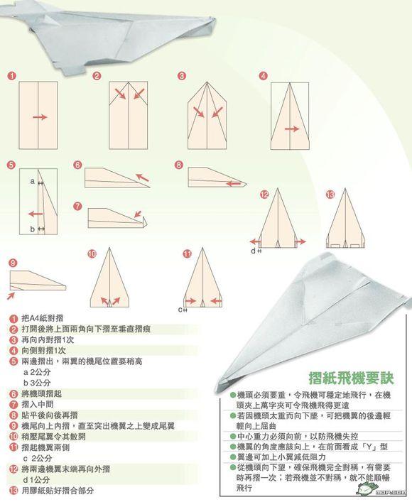 dc-03纸飞机 dc-03就是号称「世界上最好的纸飞机」.