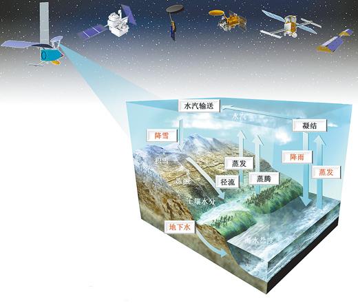 地球资源卫星设计图